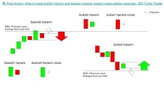 📚 Price Action: How to trade bullish harami and bearish harami, harami cross pattern example