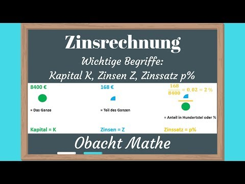 ZINSEN: Wichtige Begriffe Der Zinsrechnung: KAPITAL K | ZINSEN Z | ZINSSATZ P% | ObachtMathe