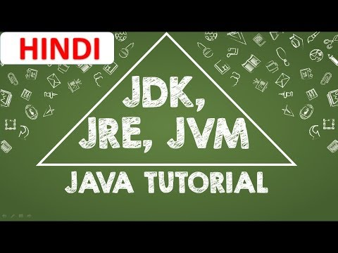 what-is-jdk-jre-and-jvm-in-hindi-|-difference-between-jdk,-jre-and-jvm-in-hindi-|-java-beginner