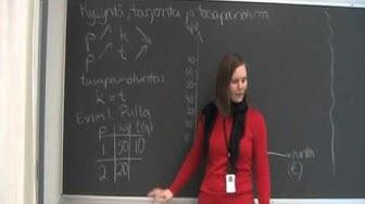 Aihe 6: Opetusvideo: Kysyntä, tarjonta ja tasapainohinta