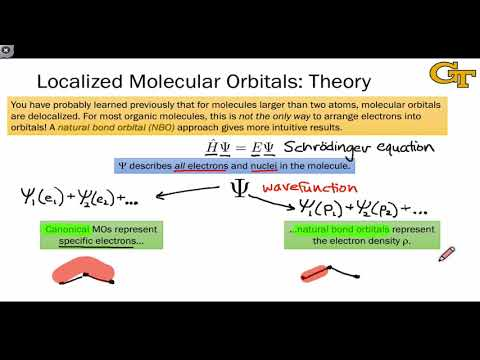 03.03 Localized Molecular Orbitals and NBO Theory