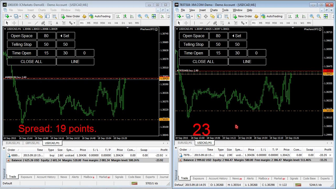 Ic forex