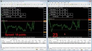 Forex Spread IC MARKETS vs XM
