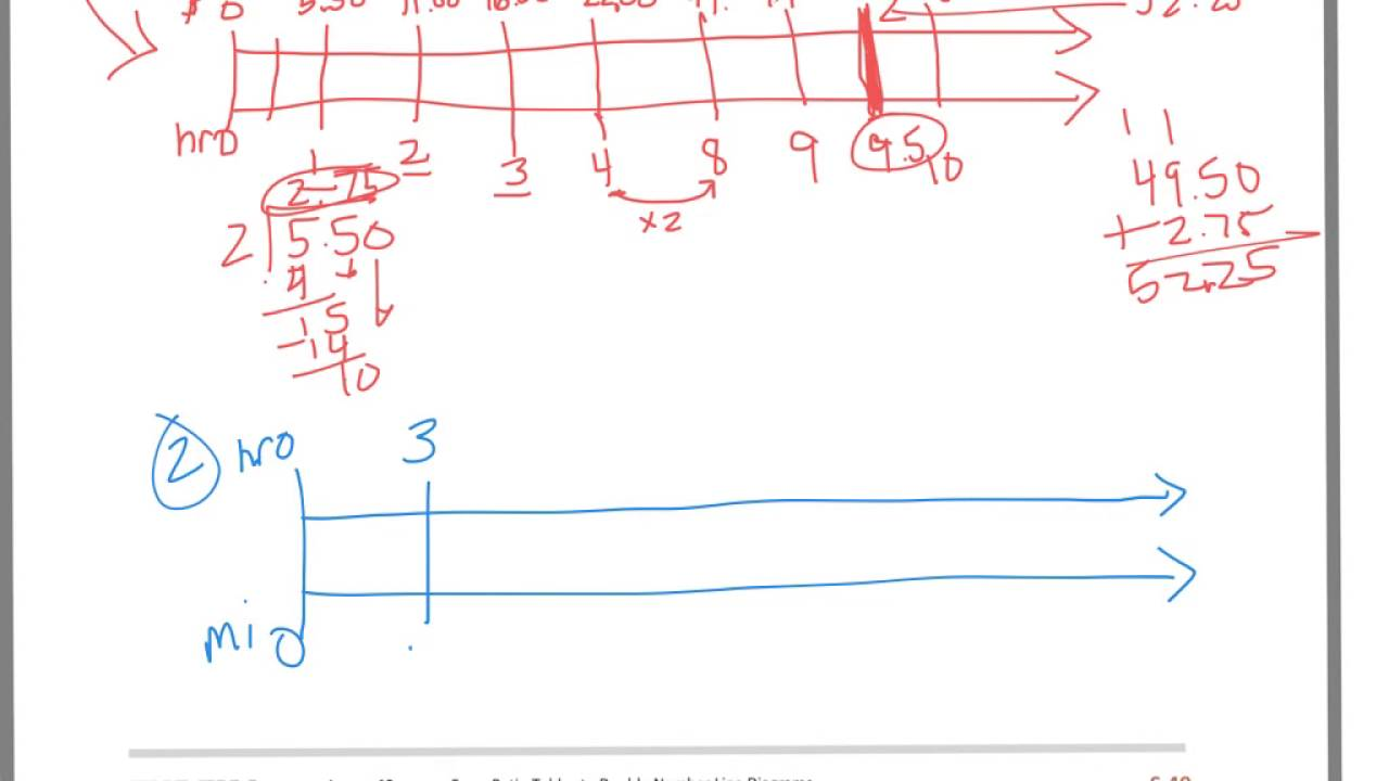 From Ratios Tables to Double Number Line Diagrams (solutions [ 720 x 1280 Pixel ]