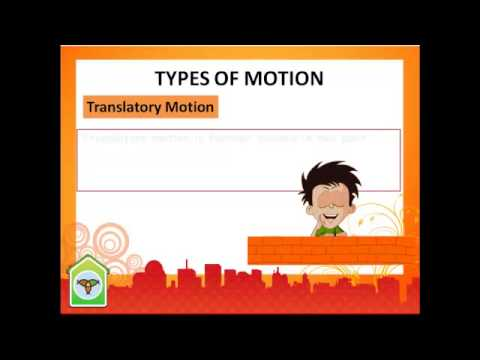 Motion And Its Types