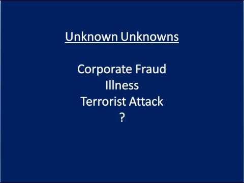 MarketTamer.com: Unknown Unknowns