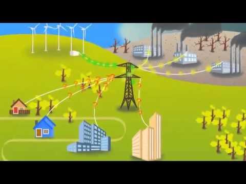 Renewable Energy Certificates Explained (2min)