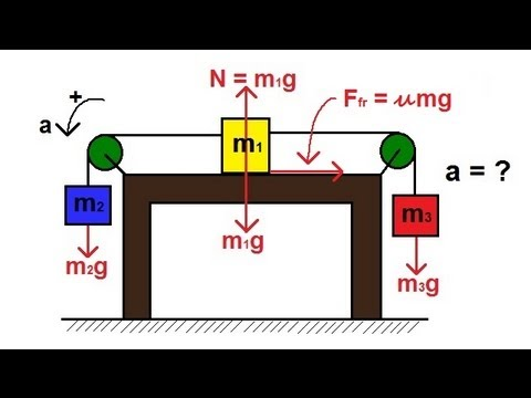 Physics Mechanics Pulley System On A Table 2 Of 2