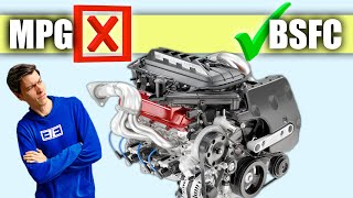 The Best Way T๐ Compare Engine Efficiency - BSFC
