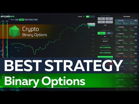 CRYPTO Binary Options Strategy. How To Earn Bitcoin And Trade On Trend. CRYPTOBO