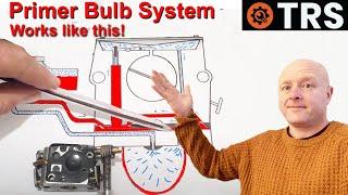How a Primer Bulb works/Two Stroke Cycle Carburettor/Chainsaw/Ryobi/Homelite/Zama/