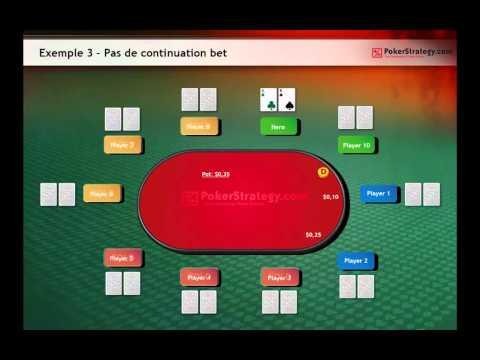 Stratégie No Limit Holdem - Comment jouer après le flop ?