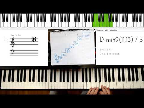 Nombre De Las Notas En El Piano Y Escala Mayor Fácil Y Rápido Para PRINCIPIANTES