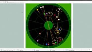 Ведическая астрология. Последствия сожжённого Меркурия...