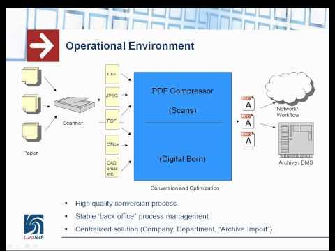 Webinar: Born Digital to PDF/A Option for Long-Term Archiving (english)