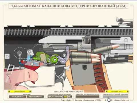 6 Reasons the AK-47 Is the Most Reliable Rifle in the World