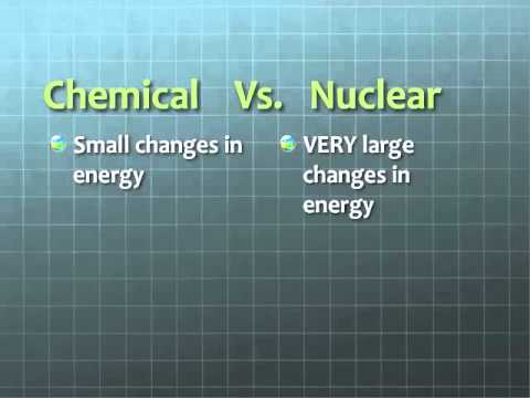 11.2 Nuclear vs Chemical Reactions