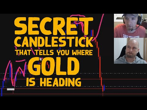 Secret Candlestick That Tells You Where Gold is Heading