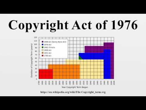 Copyright Act of 1976