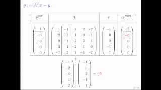4.3.1 Transpose matrix-vector multiplication