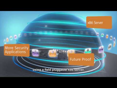 RAD's Cyber Security Solutions For Critical Infrastructure Communications