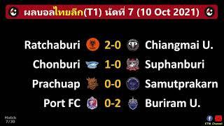 ผลบอลไทยลีก นัด7 : บุรีรัมย์บุกอัดท่าเรือ ราชบุรีสอยเชียงใหม่ ชลบุรีเฉือนสุพรรณ (10/10/21)