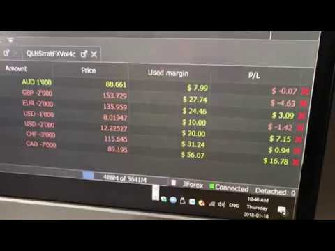 Latest killer automated forex trading strategy update