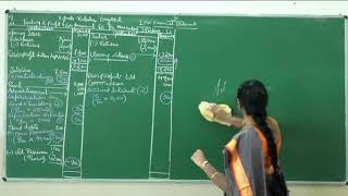 I PUC | Accountancy | Financial Statements - 12