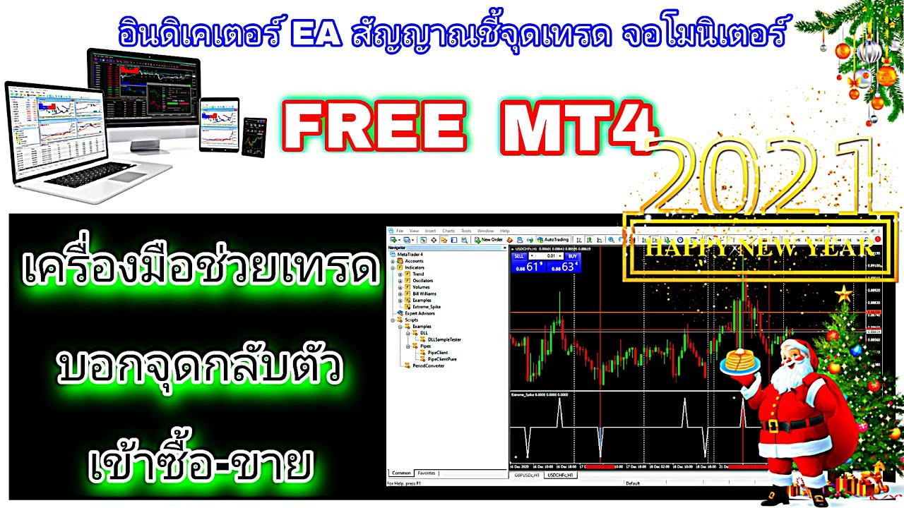 》FOREX free for YOU《ฟรีเครื่องมือช่วยเทรดMT4 [Extreme_Spike]