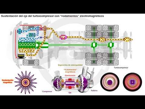 Sustentación del eje del turbocompresor (4/5)
