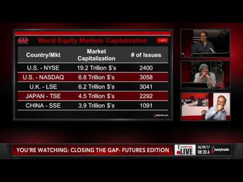 Trading the UK Election: World Equity Markets | Closing the Gap: Futures Edition