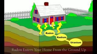 Radon Testing Aspen Colorado