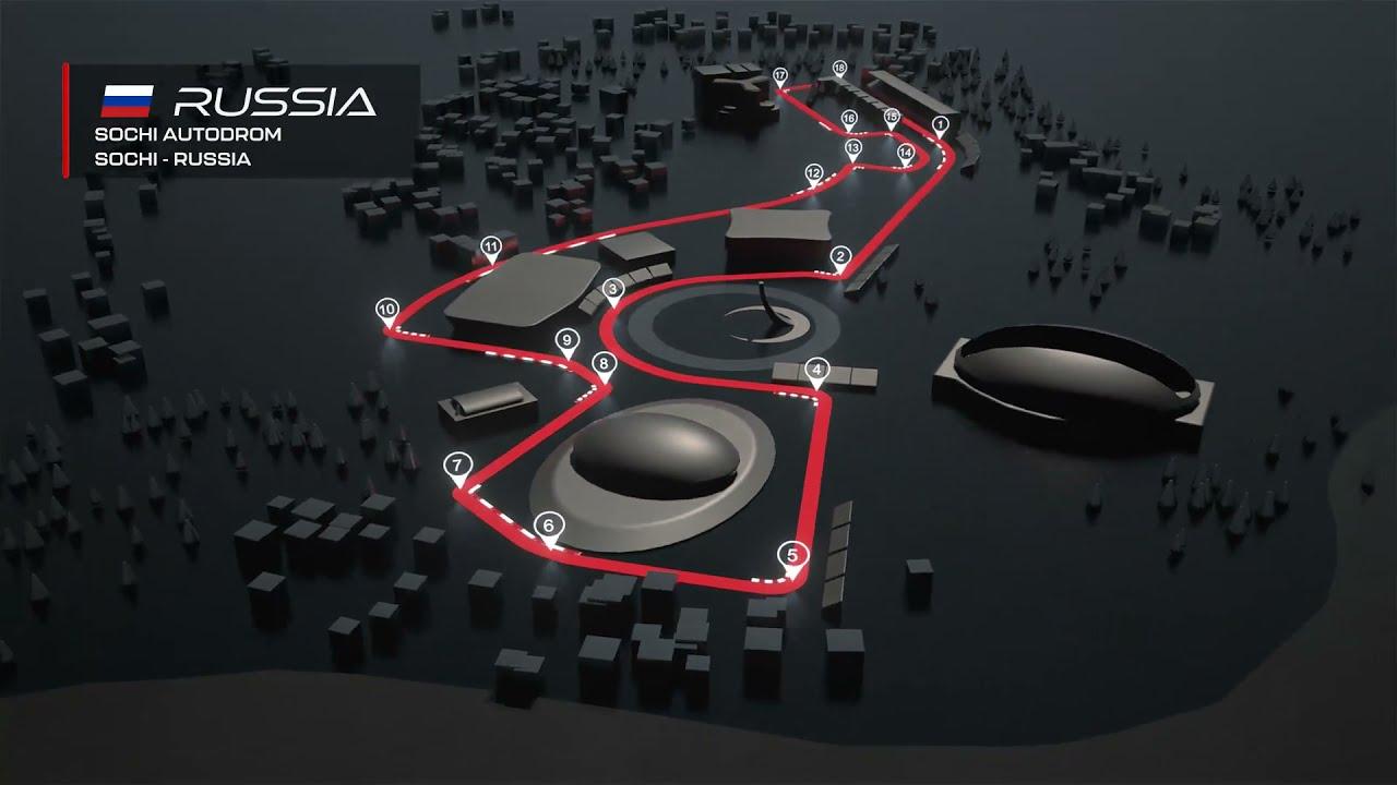 Download Brembo Brakes Facts Formula 1 2021: i freni F1 al Sochi Autodrom.