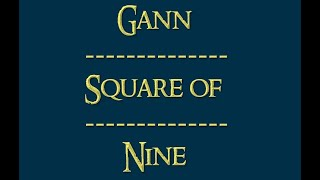 How to trade intraday using Gann Square of Nine - Pivottrading