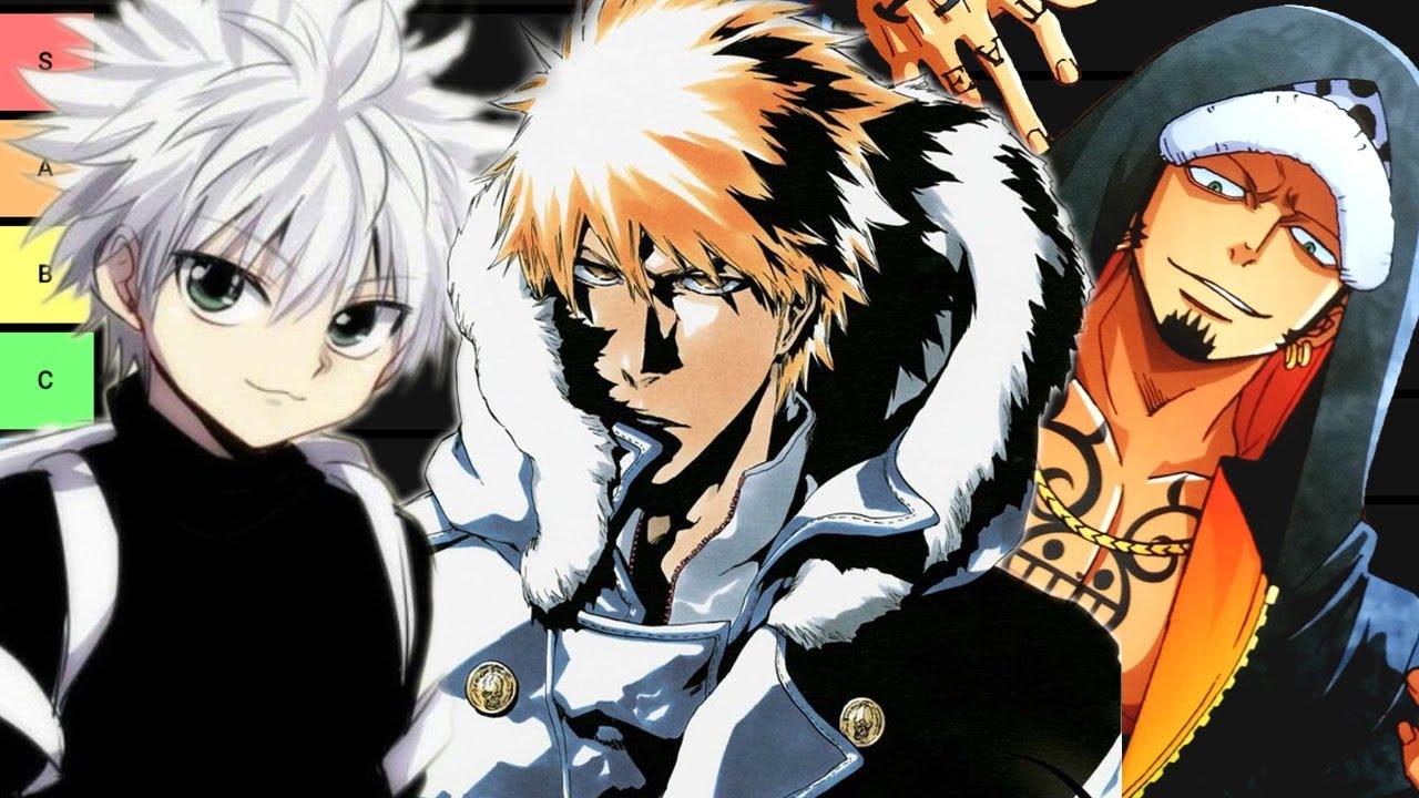 Anime Drip Tier List