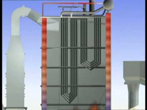 25 MW biomass plant