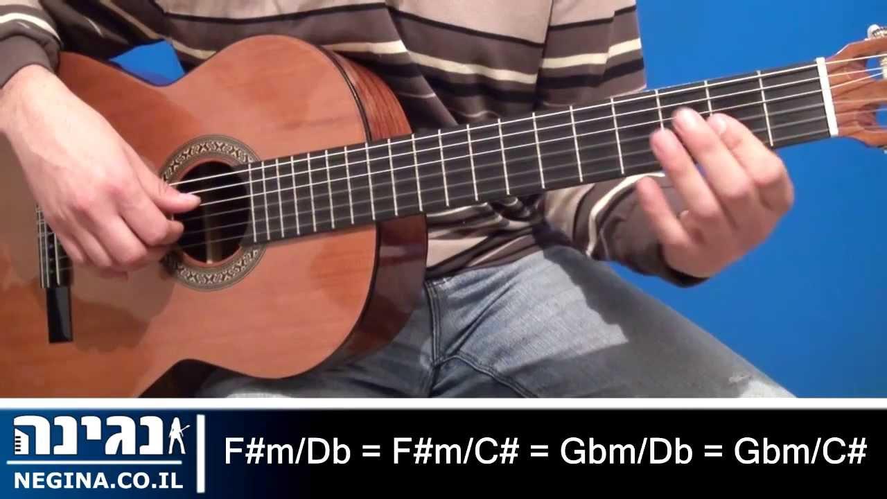 Fmc Gbmdb Fmdb Gbmc