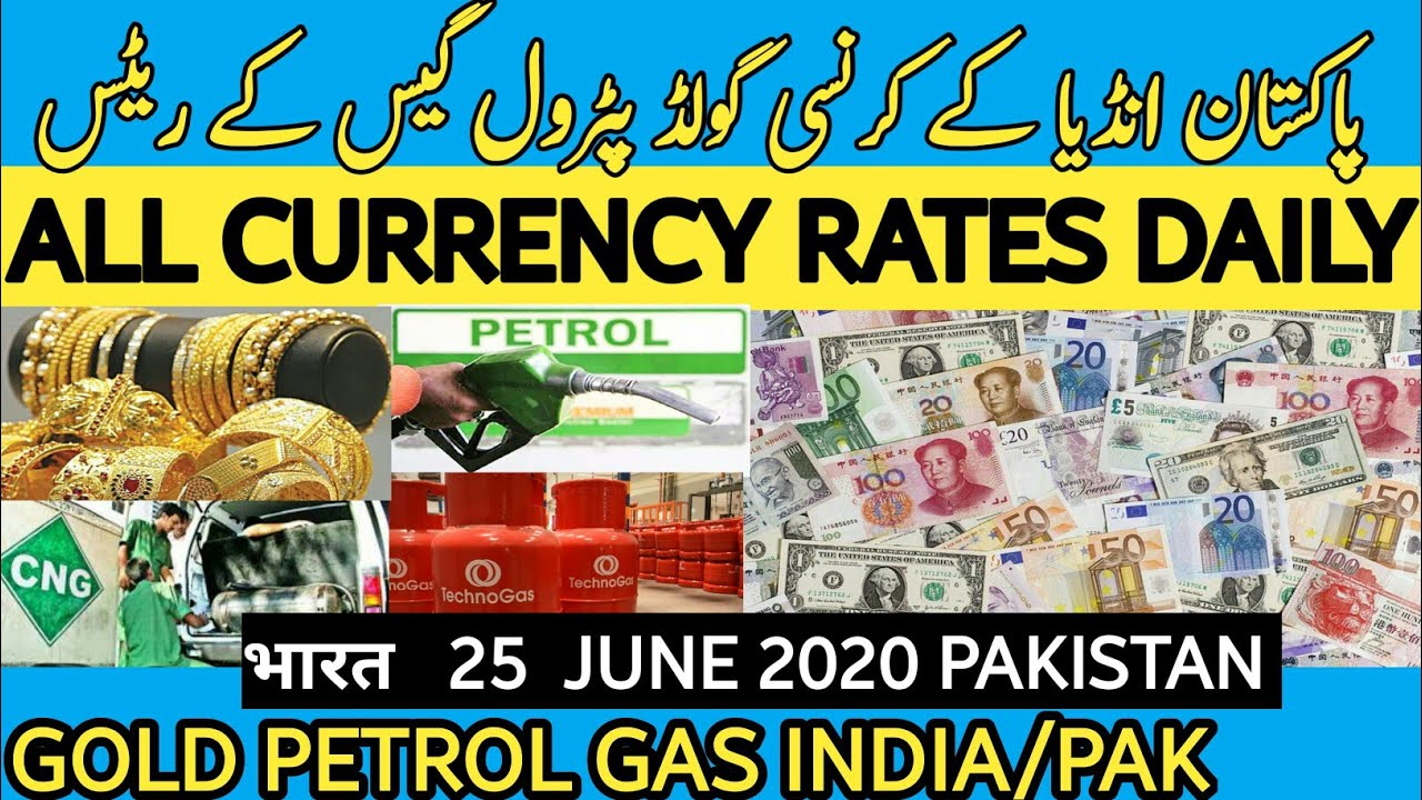 INR - Indian Rupee rates, news, and tools