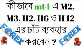 Custom mt4 Time Frames In Bangla [ Forex Help BD ]