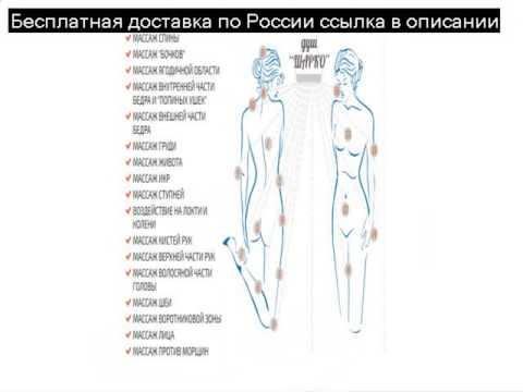 Причины возникновения боли рёбер и под рёбрами