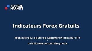 Indicateurs Forex Gratuits  MT4