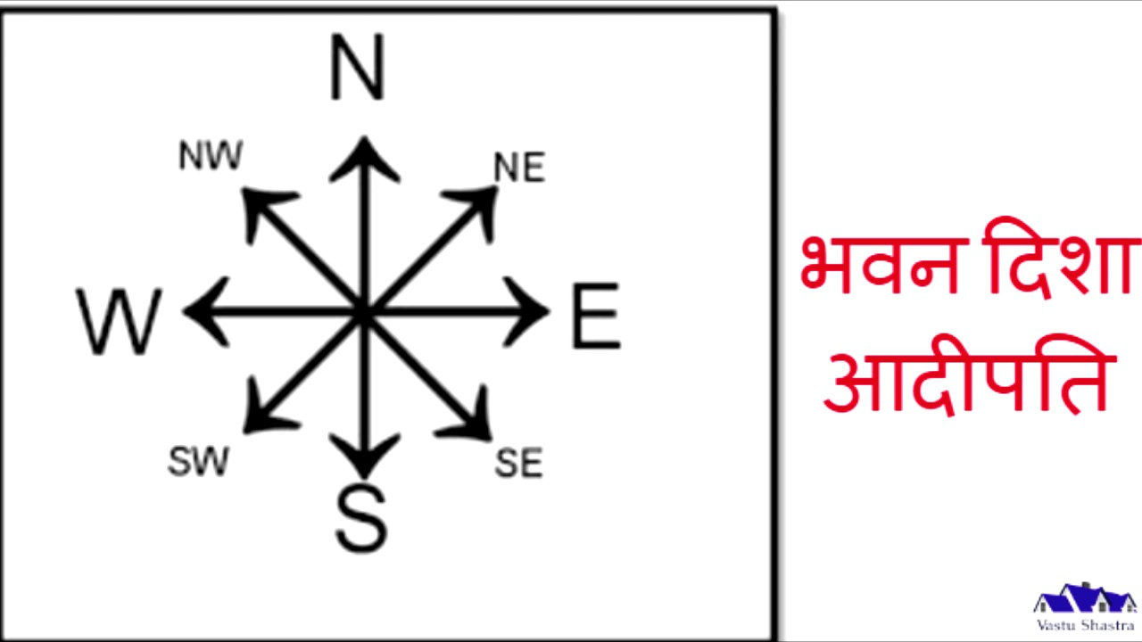 Home Direction In Vastu In Hindi Youtube