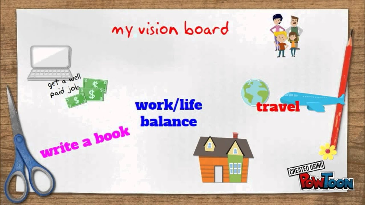 Vision Board Example Youtube