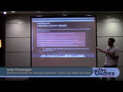 BSides DC 2014 - Diamond Model for Intrusion Analysis: What You Need to Know