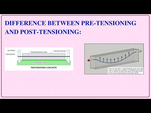 Difference Between Pretension and Post Tension