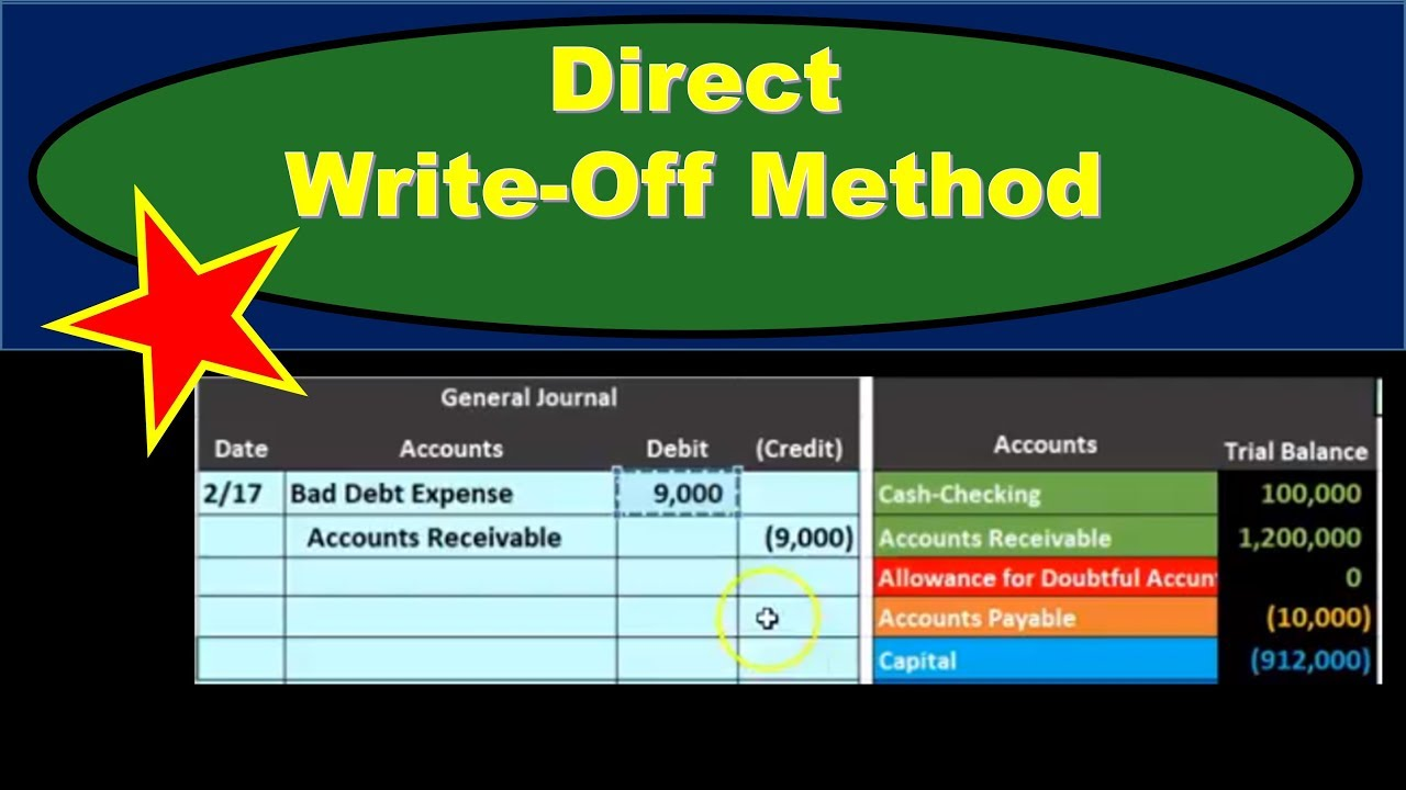 worksheet direct write off method accounts receivable youtube