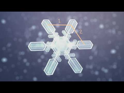 Getting Flake-y: Why All Snowflakes Have Six Sides