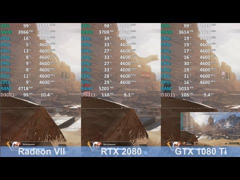 Radeon VII vs GeForce RTX 2080 vs GeForce GTX 1080 Ti - Apex Legends