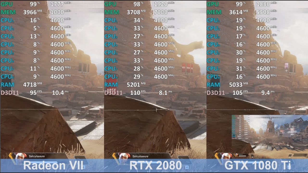 Radeon VII vs GeForce RTX 2080 vs GeForce GTX 1080 Ti - Apex Legends -  Comparison (i7-9700K)