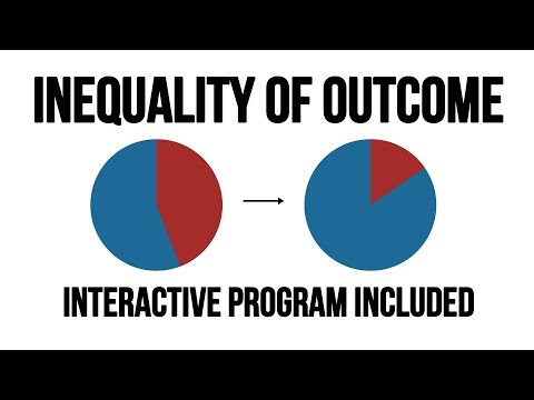 What causes inequality of outcome ? [Interactive Program] (Group Differences Part 3)